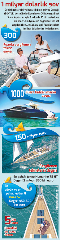 Boat Show 2013